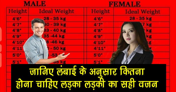 मनुष्य का सही वजन लंबाई के अनुसार कितना होना चाहिए, जानिए इसके बारे में